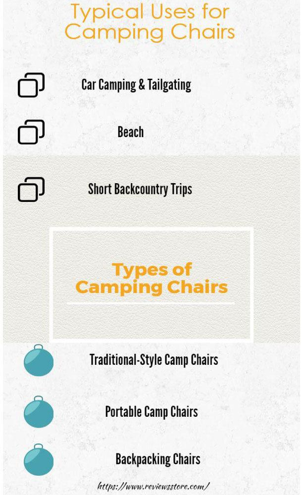 Folding Chair For Camping Is So Famous But Why